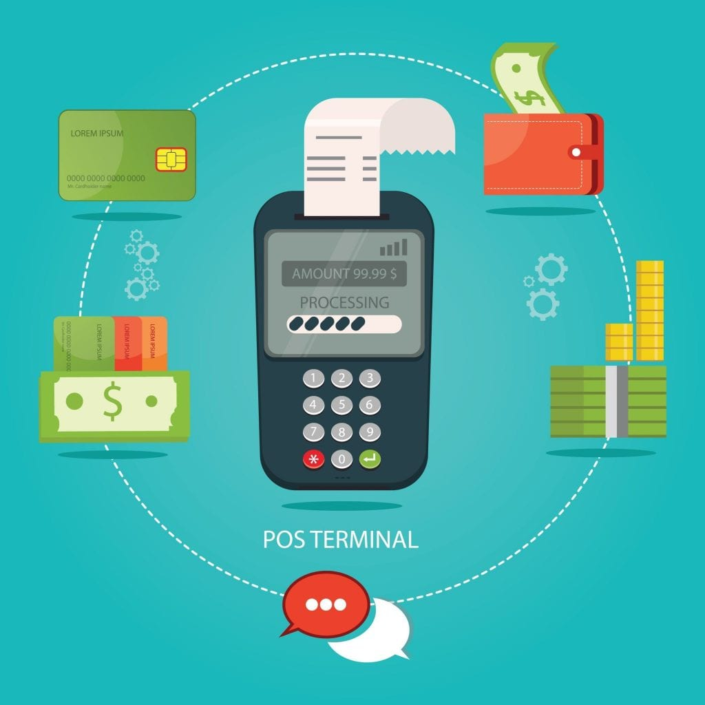 Modern vector illustration of pos-payment payment technology