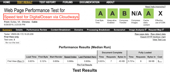 speed test for website on Cloudways