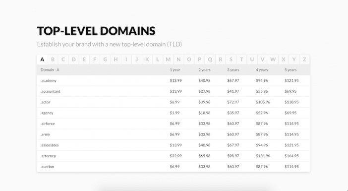 Domain.com Pricing