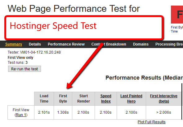 Hostinger Speed Test
