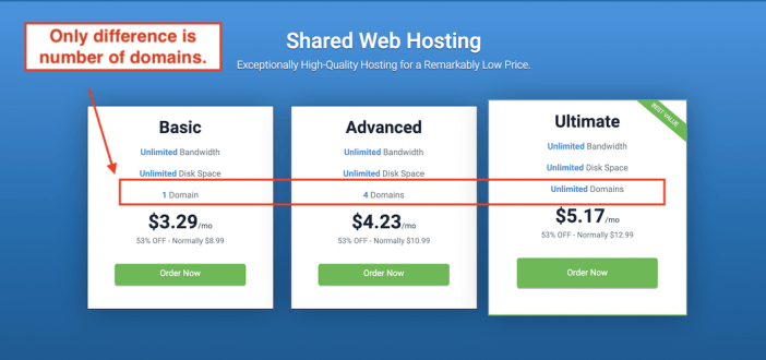 Hostwinds Pricing Differences