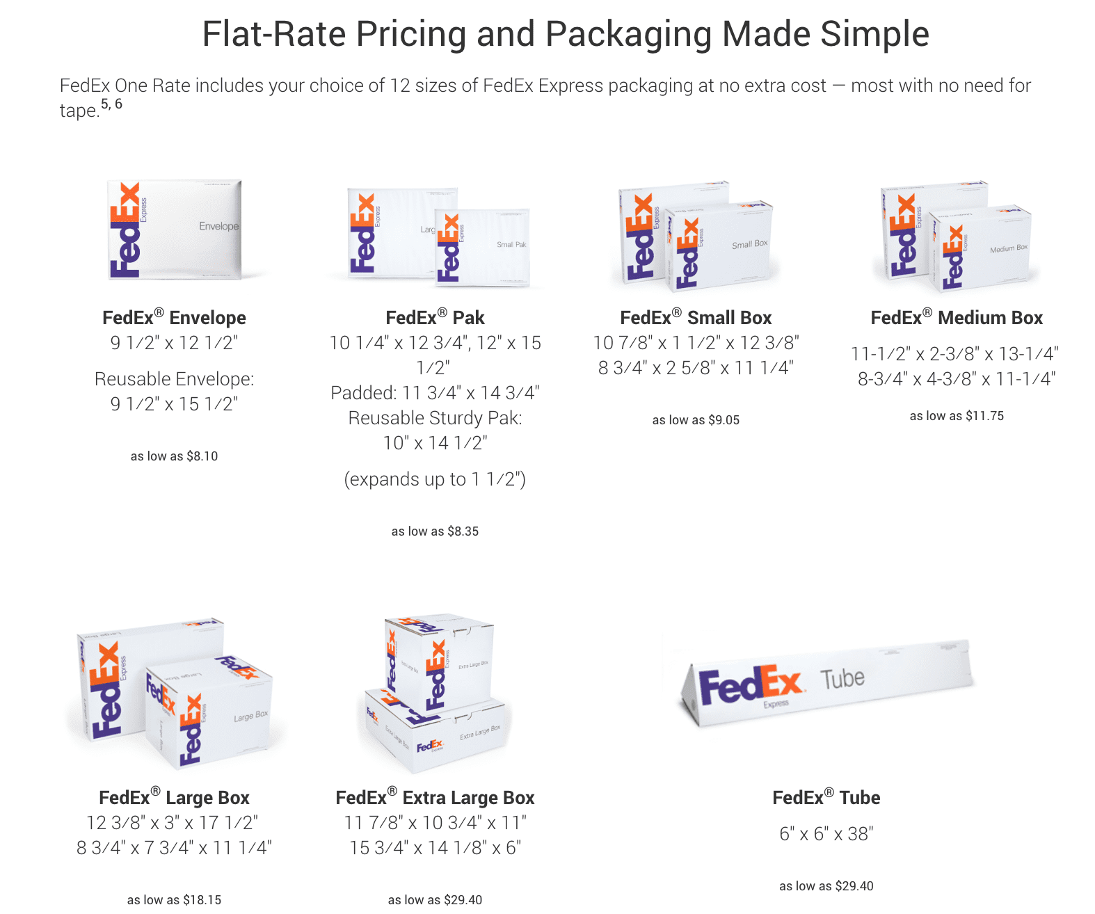 FedEx flat rate shipping