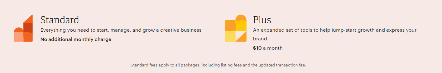 Etsy Pricing Plans
