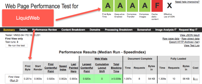LiquidWeb Speed Test