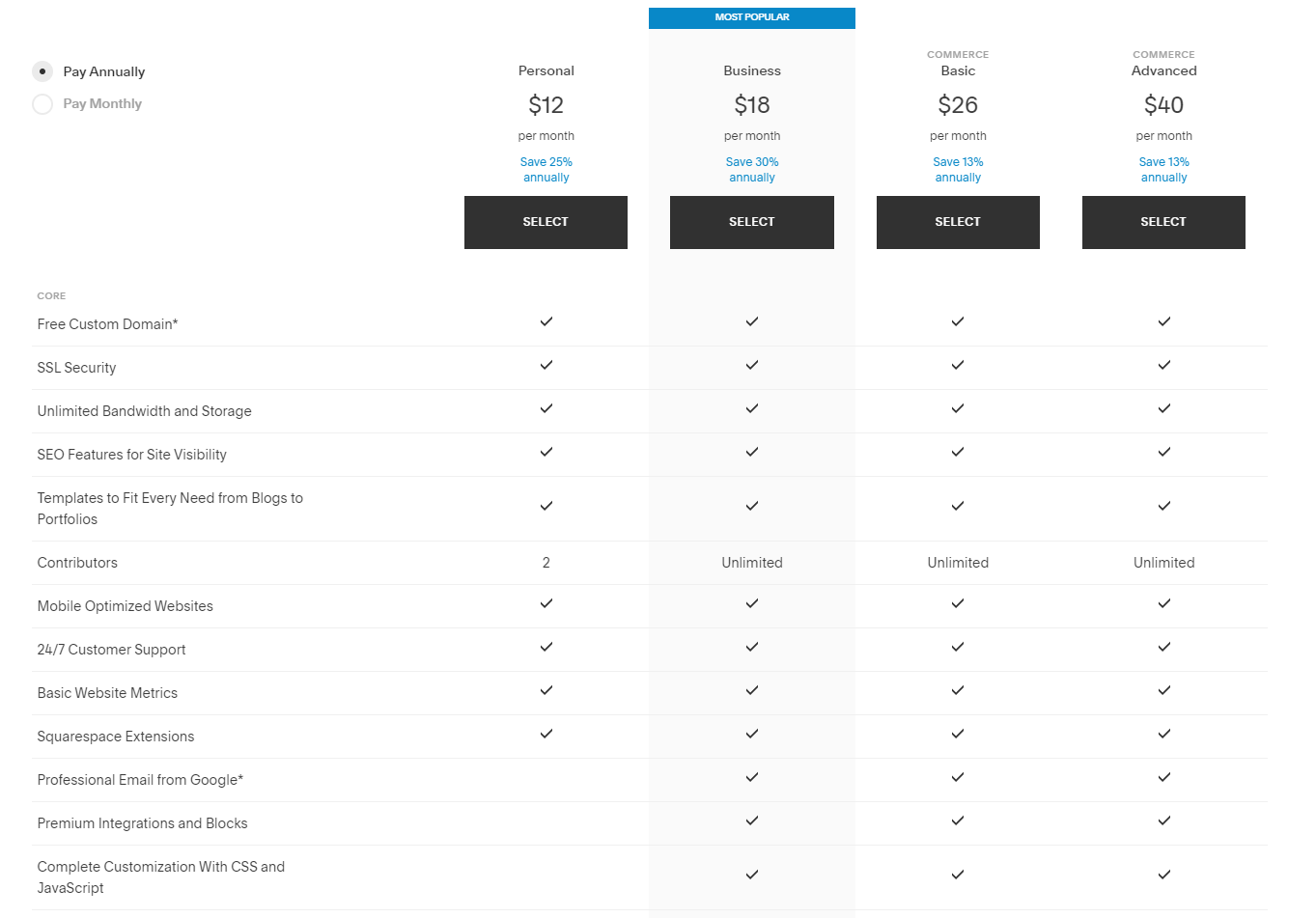 Screengrab of Squarespace pricing plans