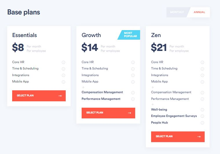 Screenshot of the three Zenefits pricing plans