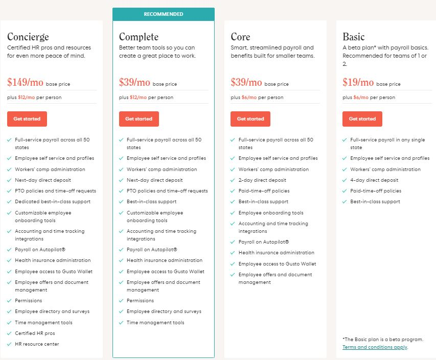 Gusto's pricing page with four plans